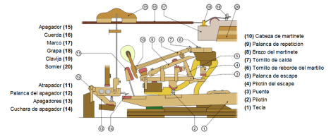 el-piano-pedales-L-bP36dN